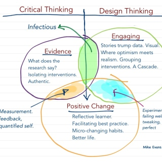 Critical Thinking meets Design Thinking in Health