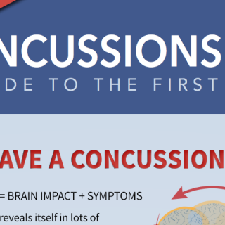Concussion: The First Week infographic