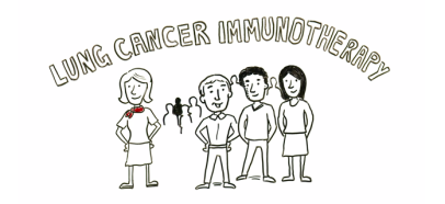 NSCLC Immunotherapy: A New Hope – Video & Infographic