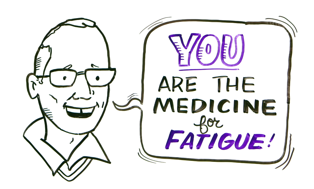 A Whiteboard Video on Cancer Related Fatigue